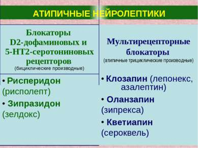 АТИПИЧНЫЕ НЕЙРОЛЕПТИКИ Клозапин (лепонекс, азалептин) Оланзапин (зипрекса) Кв...