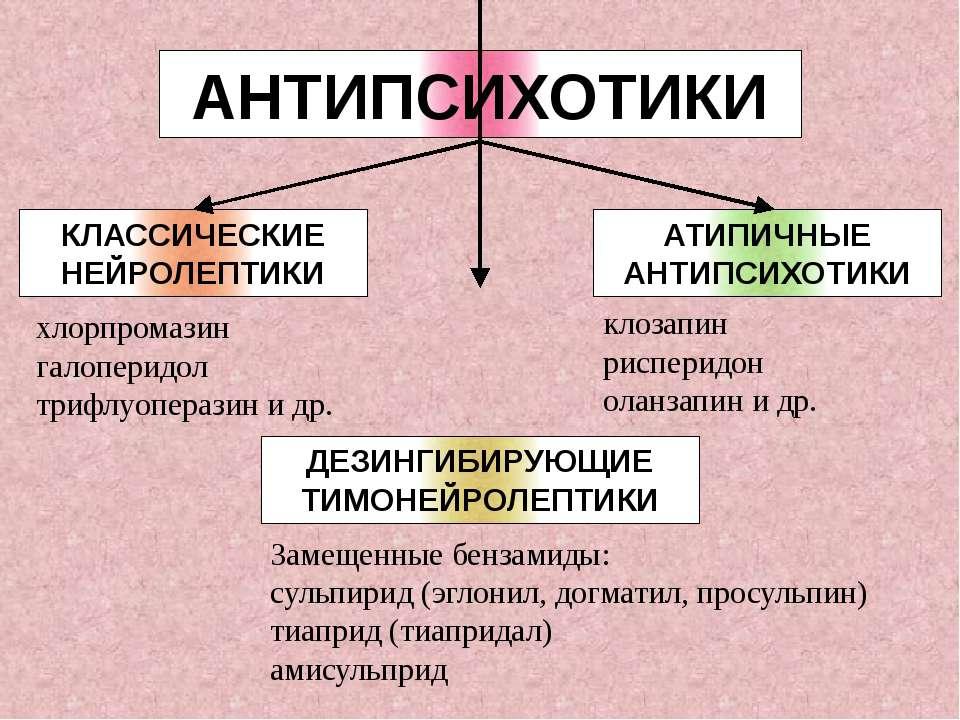 АНТИПСИХОТИКИ АТИПИЧНЫЕ АНТИПСИХОТИКИ КЛАССИЧЕСКИЕ НЕЙРОЛЕПТИКИ ДЕЗИНГИБИРУЮЩ...