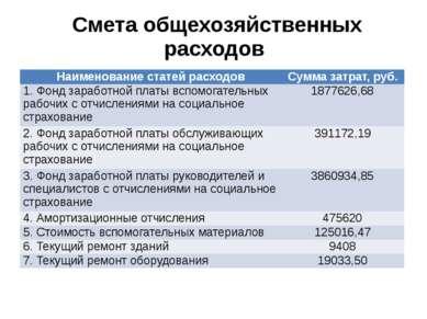 Смета общехозяйственных расходов Наименование статей расходов Сумма затрат, р...