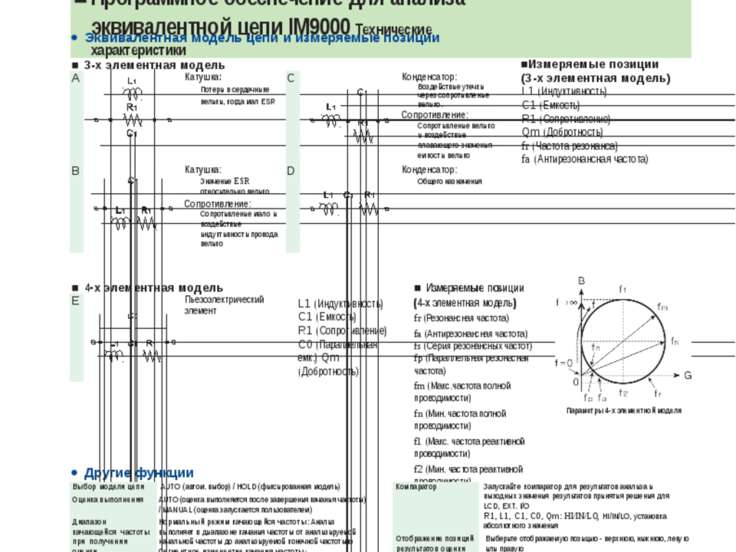 7 Программное обеспечение для анализа эквивалентной цепи IM9000 Технические х...