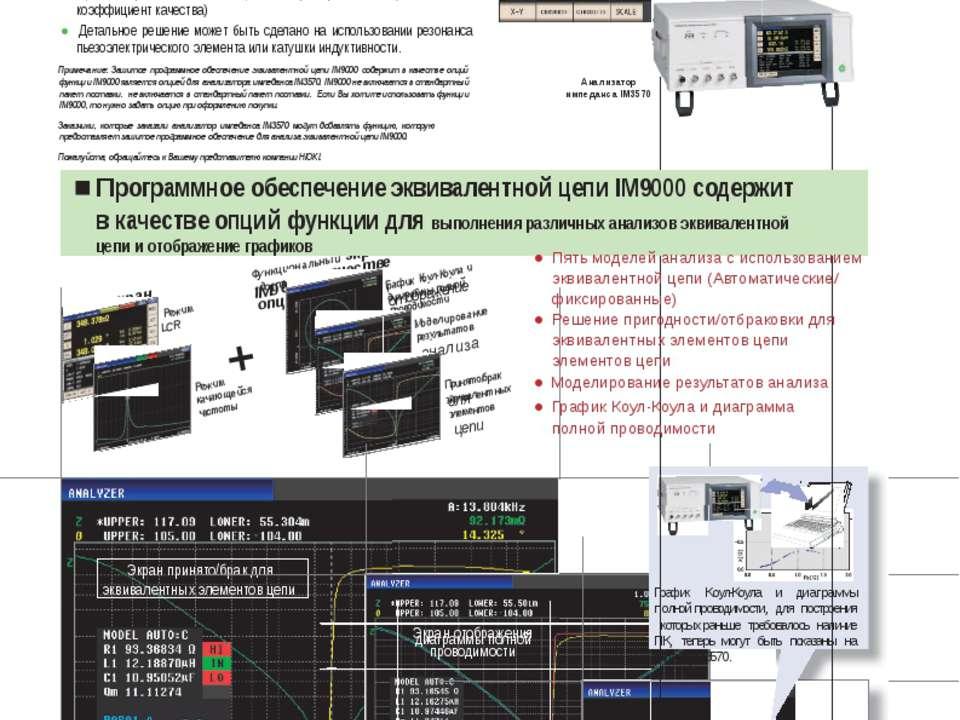 6 + Базовый экран IM3570 Режим LCR Режим качающейся частоты Функциональный эк...