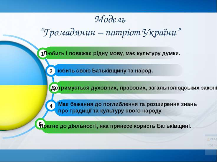 "Модель ""Громадянин – патріот України"" Your Slogan here"