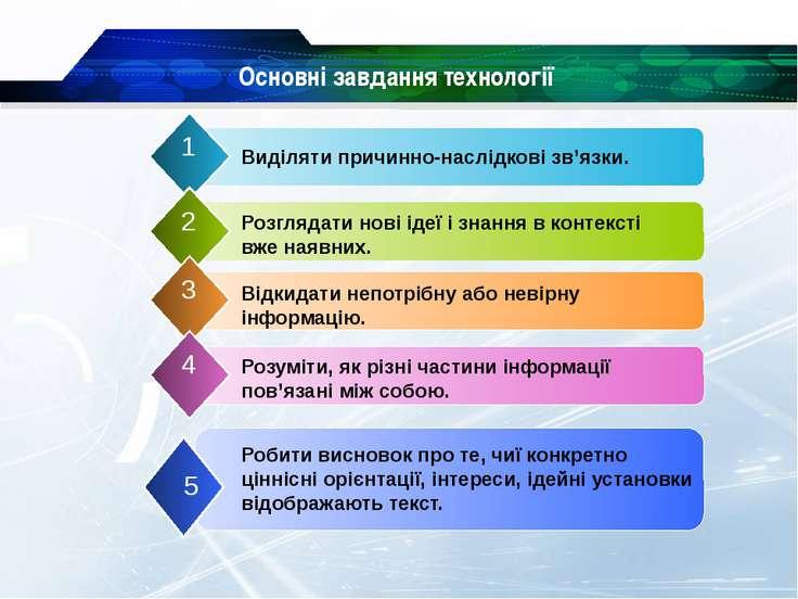 Основні завдання технології Виділяти причинно-наслідкові зв'язки. 1 Розглядат...