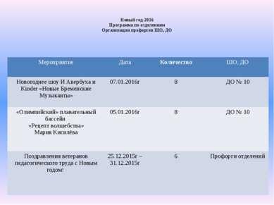 Новый год-2016 Программа по отделениям Организация профоргов ШО, ДО Мероприят...