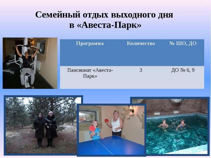 Семейный отдых выходного дня в «Авеста-Парк» Программа Количество № ШО,ДО Пан...