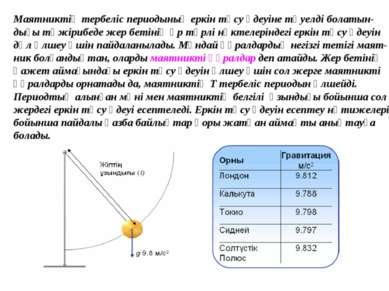 Маятниктің тербеліс периодының еркін түсу үдеуіне тәуелді болатын- дығы тәжір...