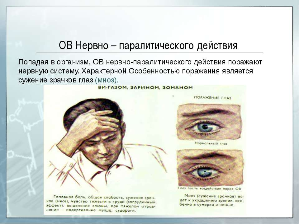 ОВ Нервно – паралитического действия Попадая в организм, ОВ нервно-паралитиче...