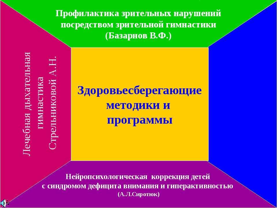 Профилактика зрительных нарушений посредством зрительной гимнастики (Базарнов...