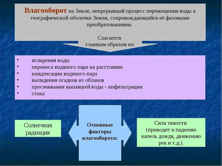 Основные факторы влагооборота: Влагооборот на Земле, непрерывный процесс пере...