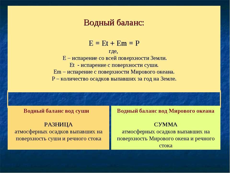 Водный баланс: Е = Еt + Еm = Р где, Е – испарение со всей поверхности Земли. ...