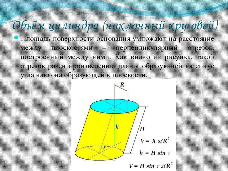 Объём цилиндра (наклонный круговой) Площадь поверхности основания умножают на...