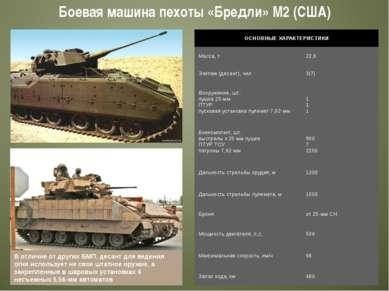 Боевая машина пехоты «Бредли» М2 (США) В отличие от других БМП, десант для ве...