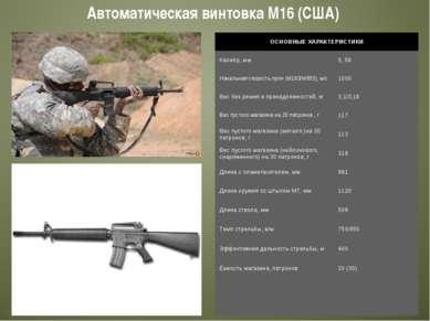 Автоматическая винтовка М16 (США) ОСНОВНЫЕ ХАРАКТЕРИСТИКИ Калибр, мм 5, 56 На...