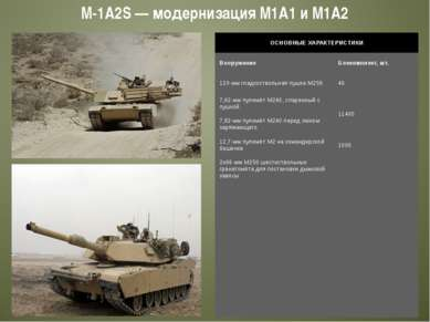 M-1A2S— модернизация M1A1 и M1A2 ОСНОВНЫЕ ХАРАКТЕРИСТИКИ Вооружение Боекомпл...
