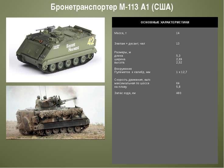 Бронетранспортер М-113 А1 (США) ОСНОВНЫЕ ХАРАКТЕРИСТИКИ Масса, т 14 Экипаж + ...