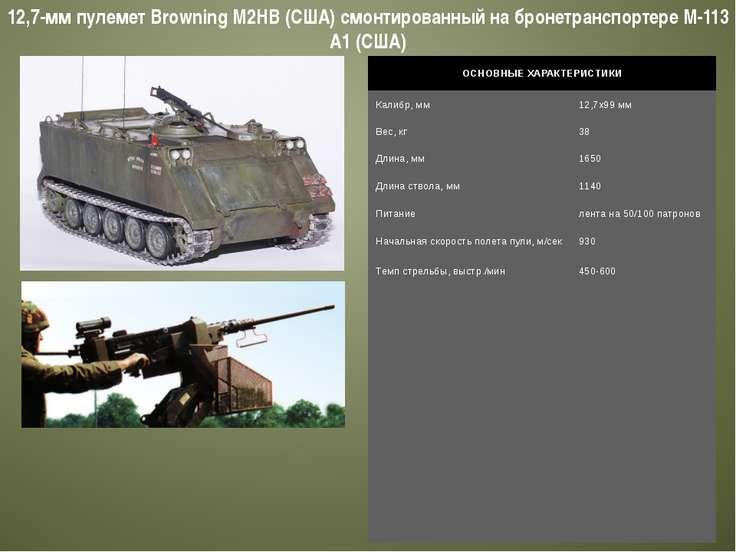 12,7-мм пулемет Browning M2HB (США) смонтированный на бронетранспортере М-113...