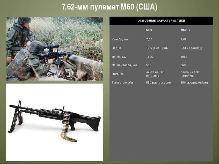 7,62-мм пулемет М60 (США) ОСНОВНЫЕ ХАРАКТЕРИСТИКИ M60 M60E3 Калибр, мм 7,62 7...