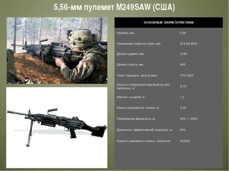 5,56-мм пулемет М249SAW (США) ОСНОВНЫЕ ХАРАКТЕРИСТИКИ Калибр, мм 5,56 Начальн...