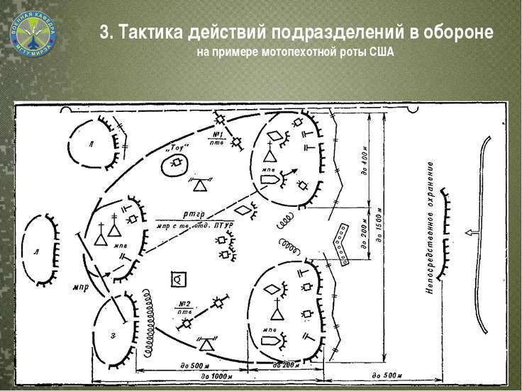 3. Тактика действий подразделений в обороне на примере мотопехотной роты США