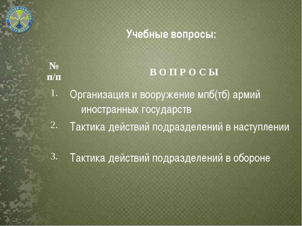Учебные вопросы: № п/п В О П Р О С Ы 1. Организация и вооружениемпб(тб) армий...