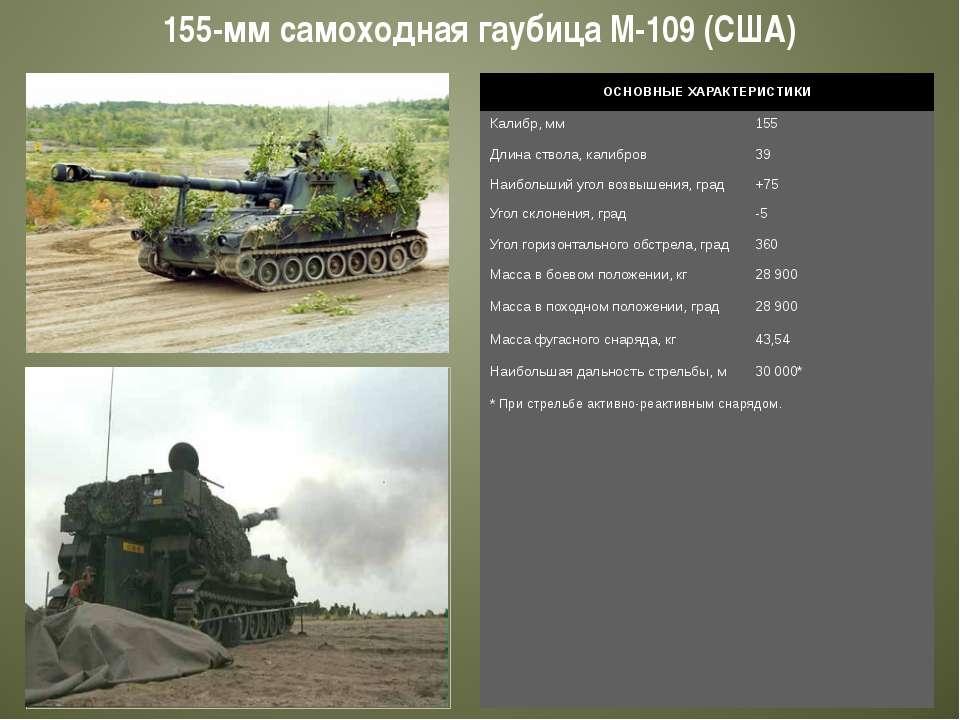 155-мм самоходная гаубица М-109 (США) ОСНОВНЫЕ ХАРАКТЕРИСТИКИ Калибр, мм 155 ...