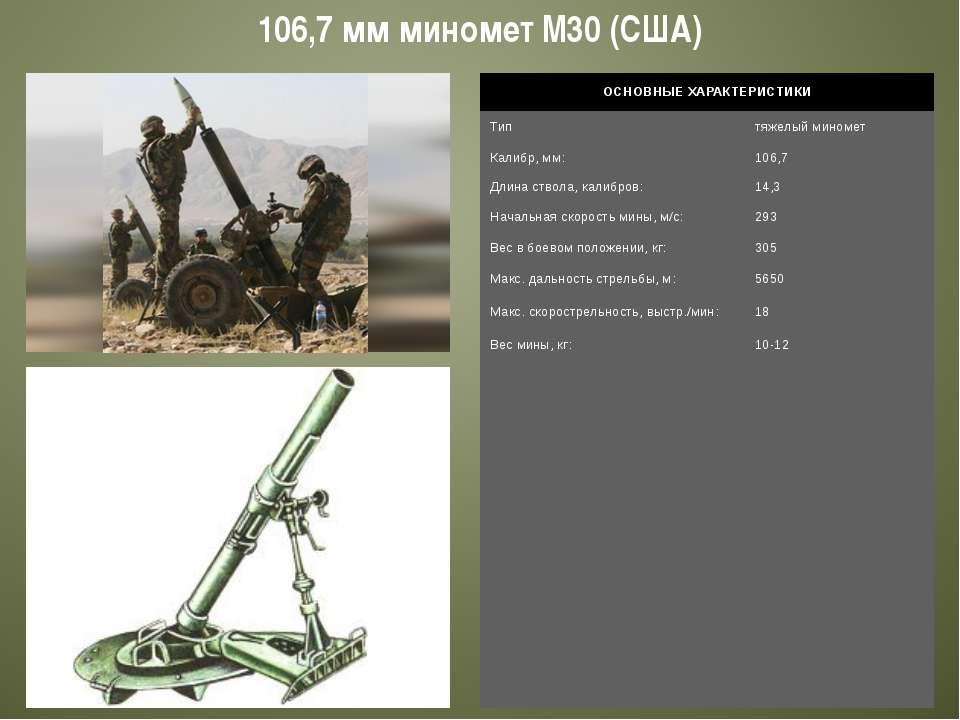 106,7 мм миномет М30 (США) ОСНОВНЫЕ ХАРАКТЕРИСТИКИ Тип тяжелый миномет Калибр...