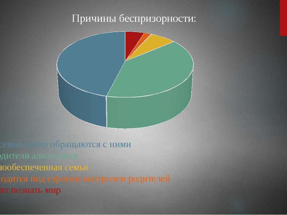 46% - в семье плохо обращаются с ними 40% - родители алкоголики 7% - малообес...
