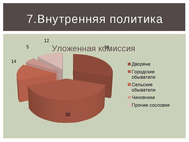 7.Внутренняя политика
