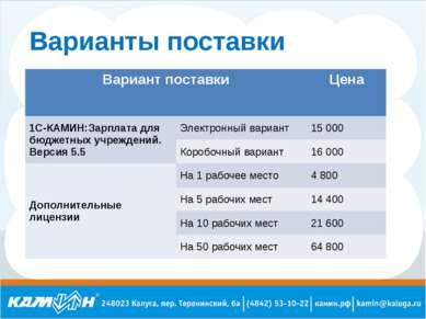 Варианты поставки Вариант поставки Цена 1С-КАМИН:Зарплата для бюджетных учреж...