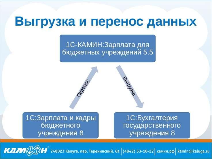 Выгрузка и перенос данных
