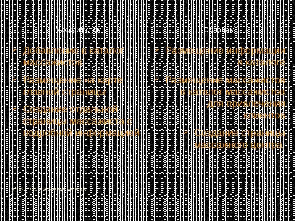 Искусство массажных практик Массажистам Салонам Добавление в каталог массажис...