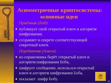 * Асимметричные криптосистемы: основные идеи Приёмник (Боб): публикует свой о...