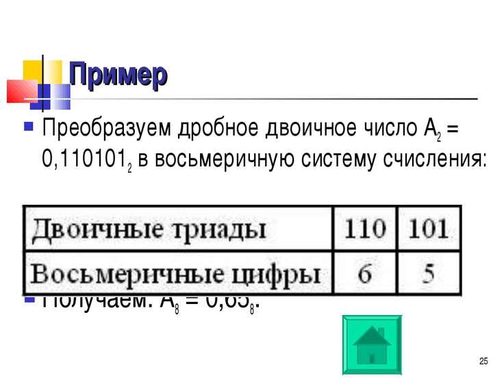 * Пример Преобразуем дробное двоичное число А2 = 0,1101012 в восьмеричную сис...