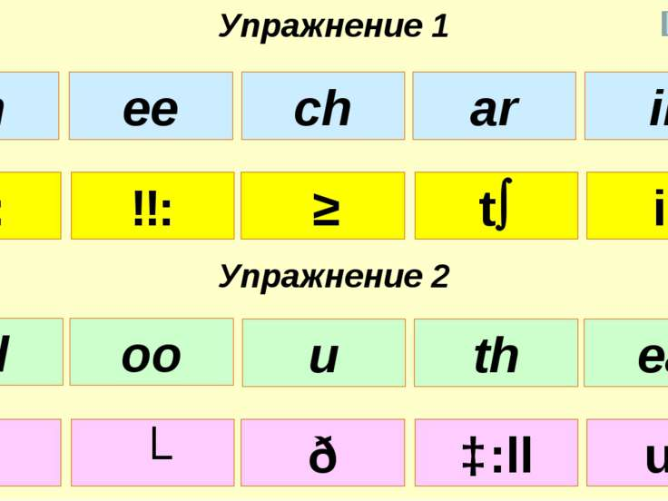 Упражнение 1 Упражнение 2 ɑ: ʃ t ɜ: i: i: ð ɔ:ll ʌ u: ch ar ee ir all u th oo...