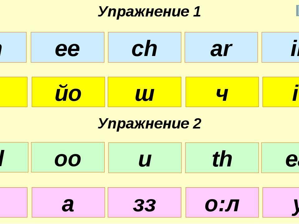 Упражнение 1 Упражнение 2 а: ш ч йо і: і: зз о:л а у ch ar ee ir all u th oo ...