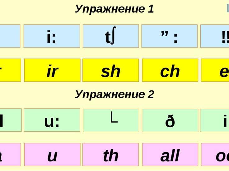 Упражнение 1 Упражнение 2 ar sh ch ir ee ea th all u oo: t ɑ: i: ɜ: ɔ:l ʌ ð u...