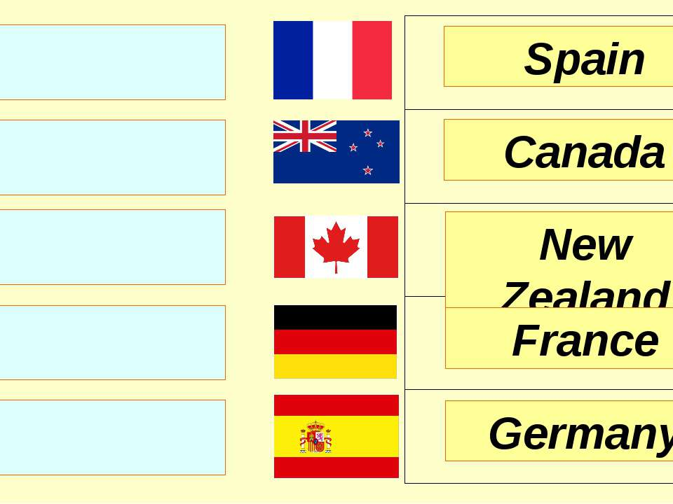 Spain Canada New Zealand Germany France