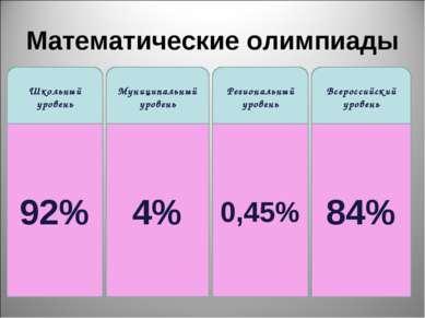 Математические олимпиады Школьный уровень Муниципальный уровень Региональный ...