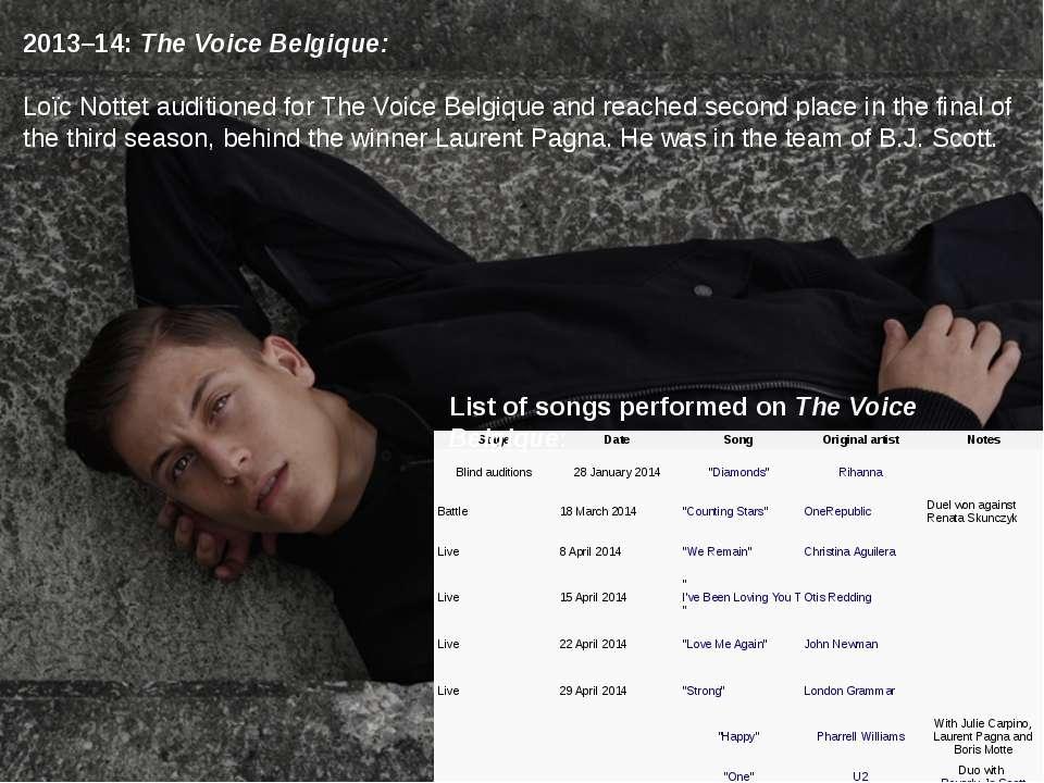 2013–14:The Voice Belgique: Loïc Nottet auditioned for The Voice Belgique an...