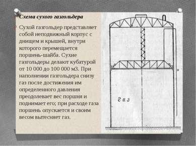 Схема сухого газгольдера Сухой газгольдер представляет собой неподвижный корп...