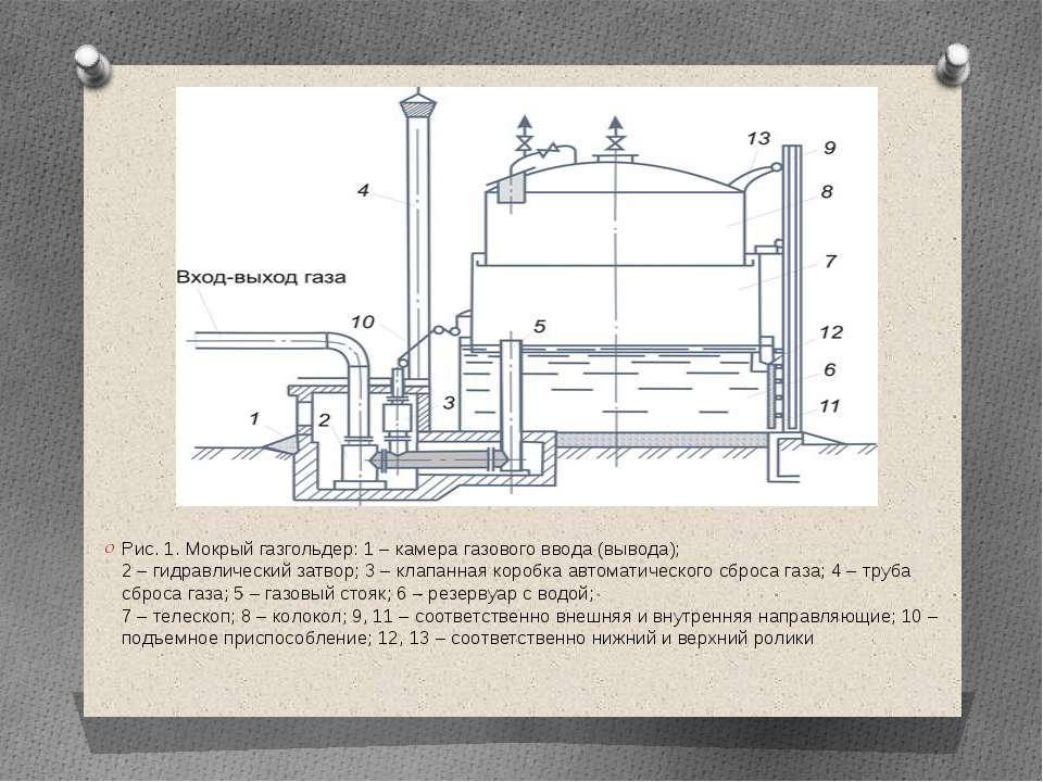 Рис. 1. Мокрый газгольдер: 1 – камера газового ввода (вывода); 2 – гидравлич...