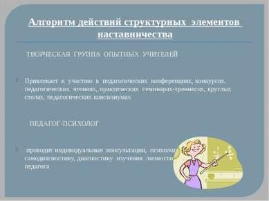 Алгоритм действий структурных элементов наставничества ТВОРЧЕСКАЯ ГРУППА ОПЫТ...