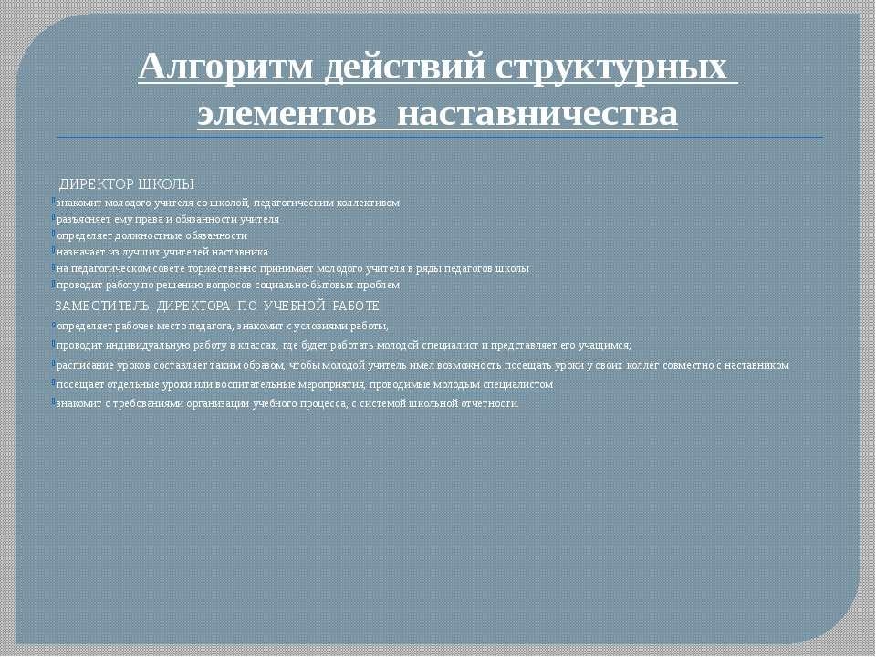 Алгоритм действий структурных элементов наставничества ДИРЕКТОР ШКОЛЫ знакоми...