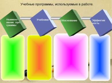Учебные программы, используемые в работе. TEXT Наимено вание про граммы Учебн...