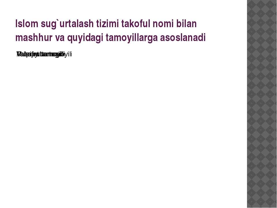 Islom sug`urtalash tizimi takoful nomi bilan mashhur va quyidagi tamoyillarga...