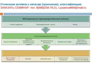 Отнесение активов к запасам (признание), классификация ЗАКАЗАТЬ СЕМИНАР: тел....