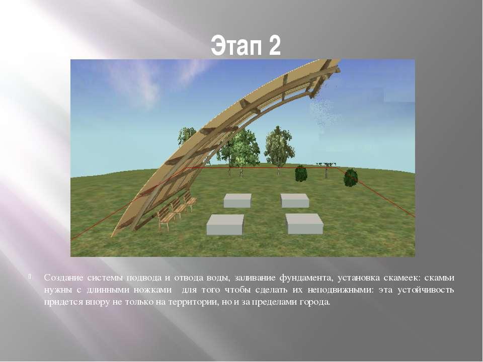 Этап 2 Создание системы подвода и отвода воды, заливание фундамента, установк...