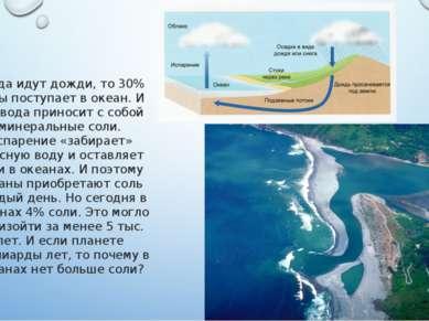 Когда идут дожди, то 30% воды поступает в океан. И эта вода приносит с собой ...
