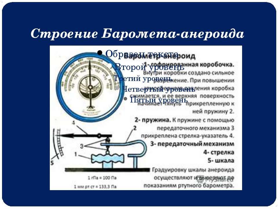 Строение Баромета-анероида