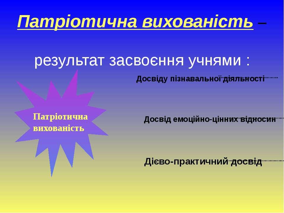 Патріотична вихованість – результат засвоєння учнями : Патріотична вихованіст...